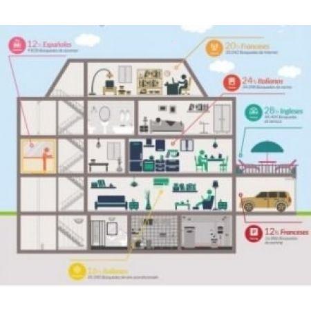 Apartamentos con aire acondicionado y terraza, los requisitos de los turistas extranjeros