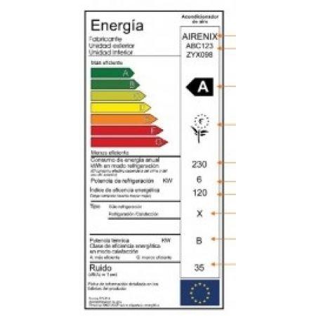 Aprende a interpretar la etiqueta de tu aire acondicionado