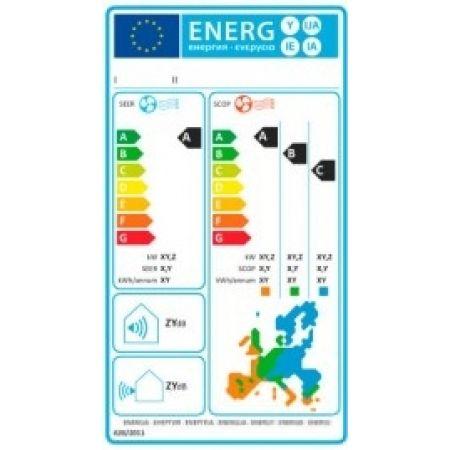 ¿Conoces qué clases energéticas hay en los aires acondicionados?