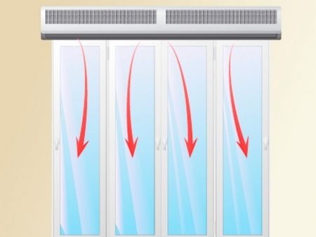 ¿Por qué son importantes las cortinas de aire en invierno?